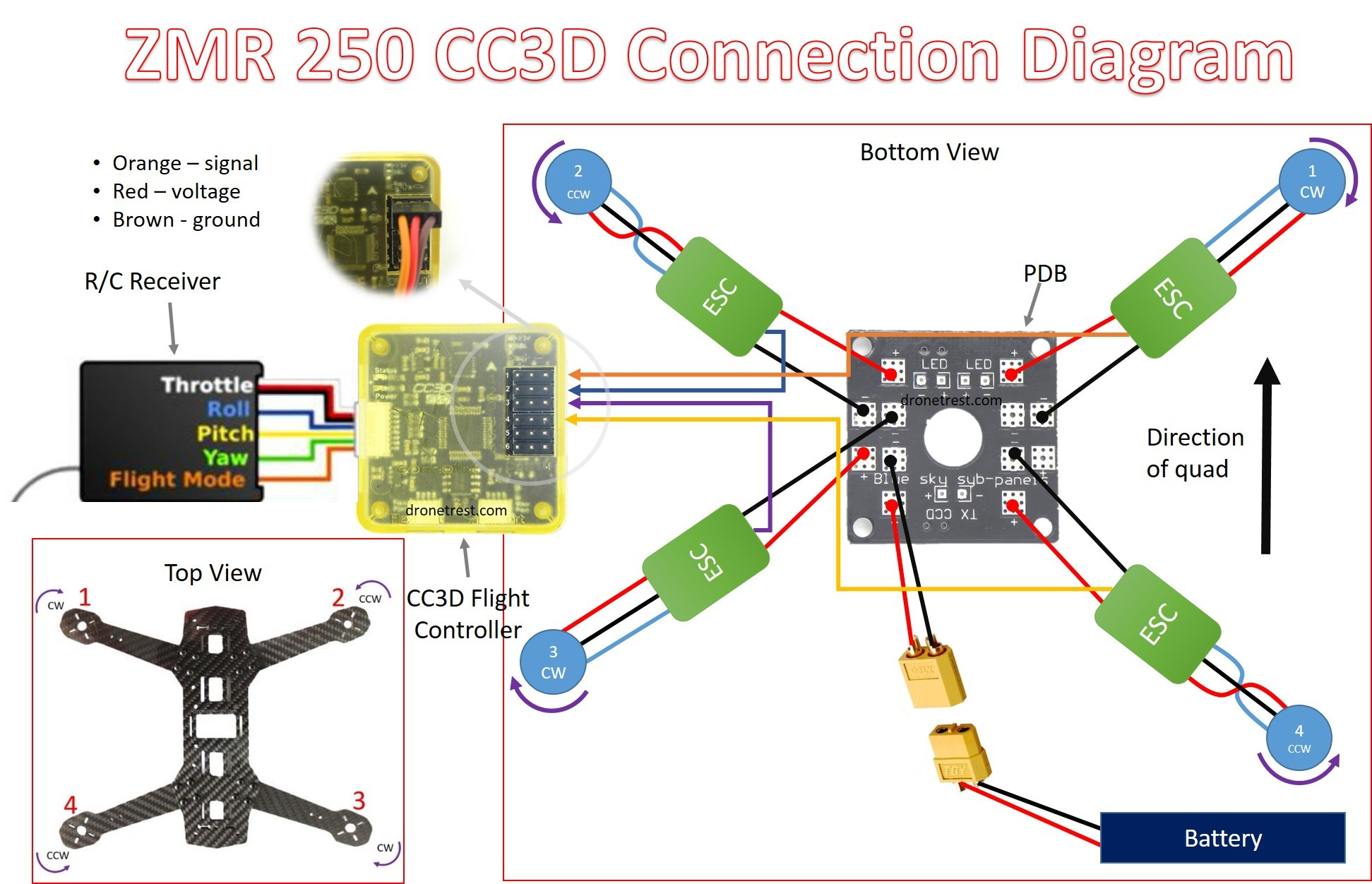 Remarkable Zmr 250 Wiring Harness Diy Wiring Diagram Database Wiring Digital Resources Lavecompassionincorg