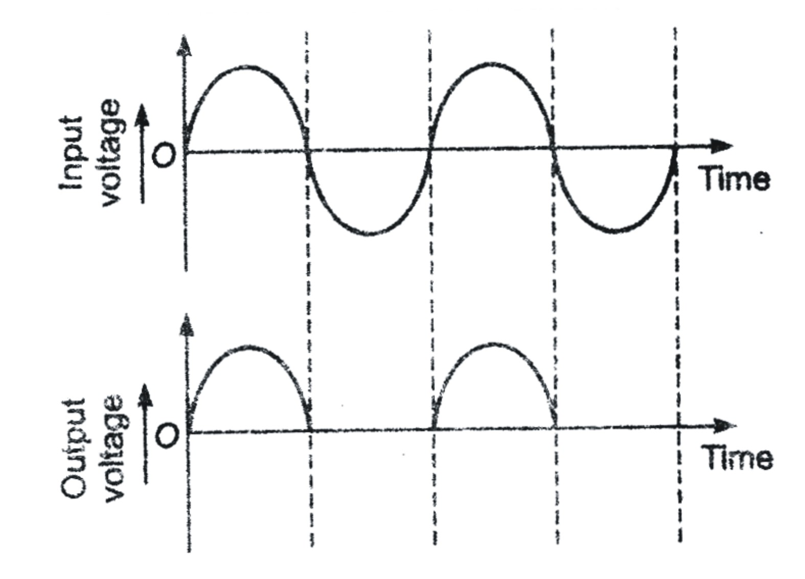 circuit diagram half wave rectifier
