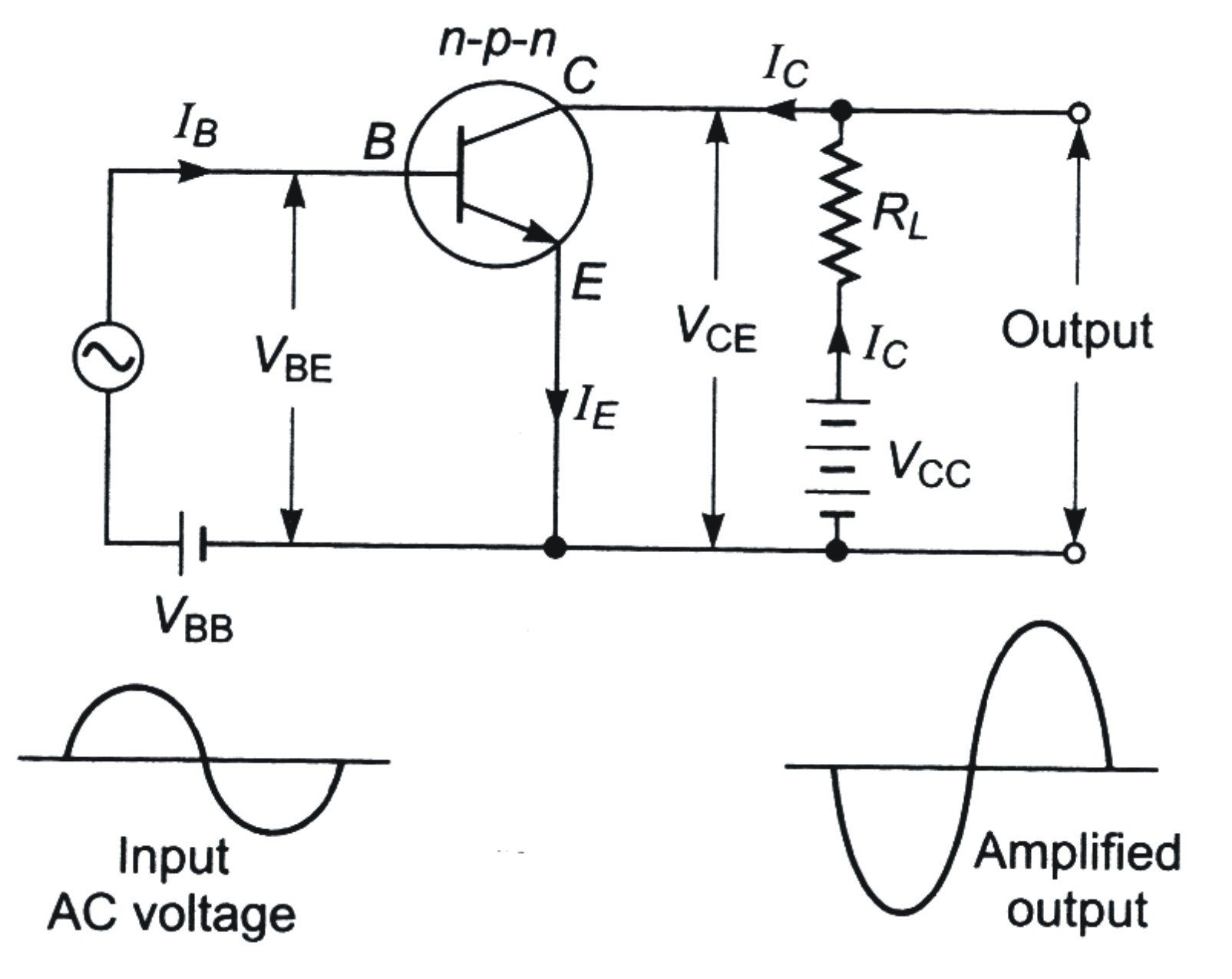 circuit diagram for the common emitter amplifier configuration is