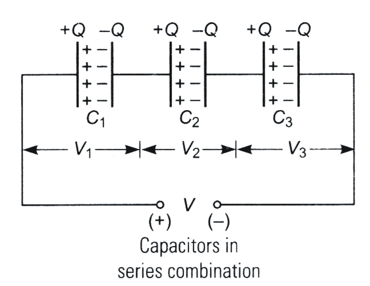 capacitance and charge on a capacitors plates