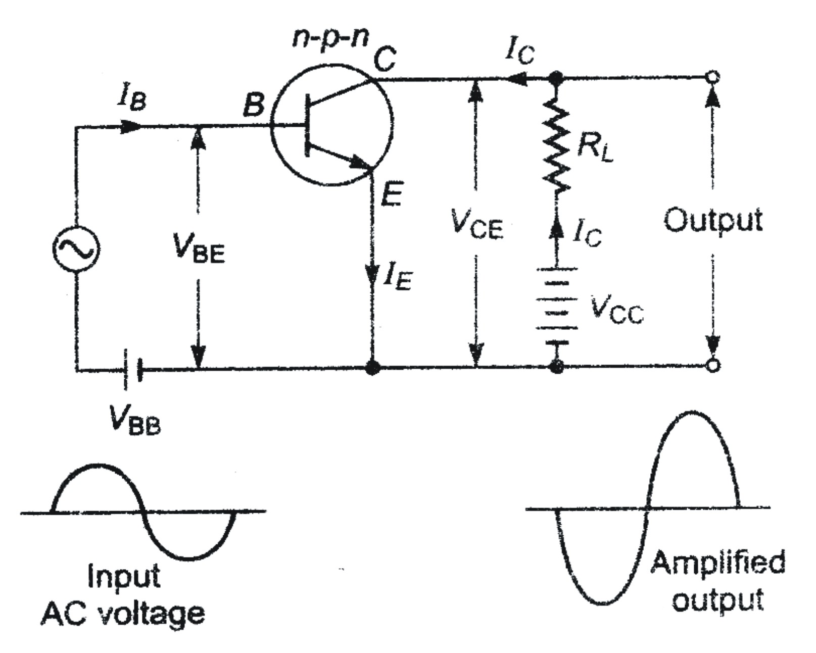 common emitter rc coupled amplifier