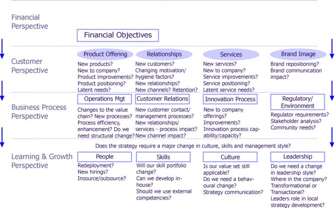 Sample Financial Analysis Understanding Your Forms W Wage Tax - sample financial analysis