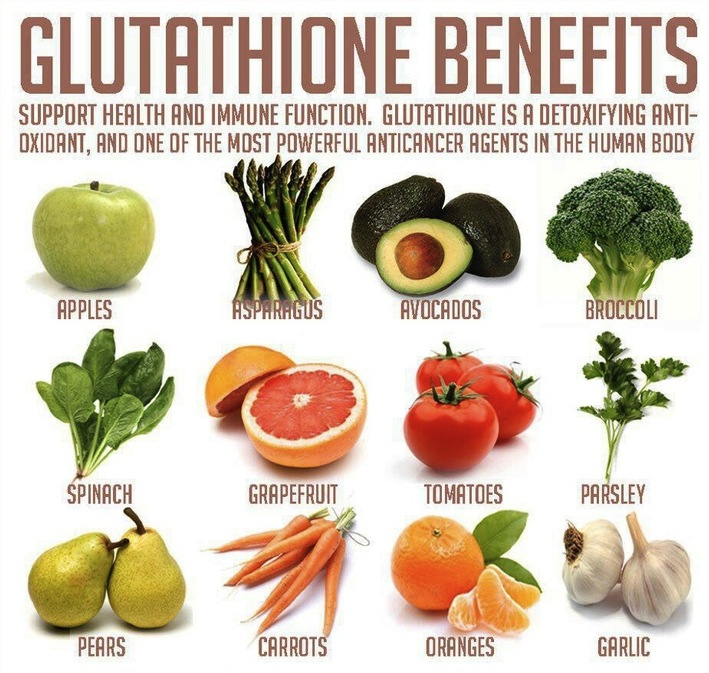 Glutathione-foods1