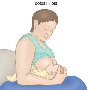 How To Hold And Breastfeed Your Baby What You Need To Know
