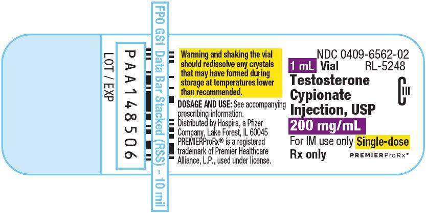 Testosterone Cypionate - FDA prescribing information, side effects