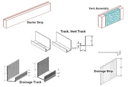 Dryvit Systems Accessories - Dryvit