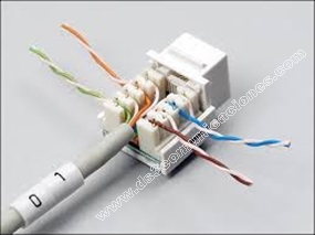 For Telephone Jack Wiring Diagram Conector Jack Cat 5e Y Cat 6 Satra