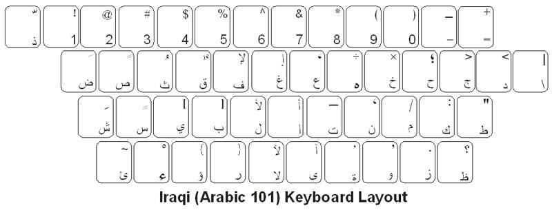 durable auto electrical wiring diagramiraq arabic 101 keyboard labels