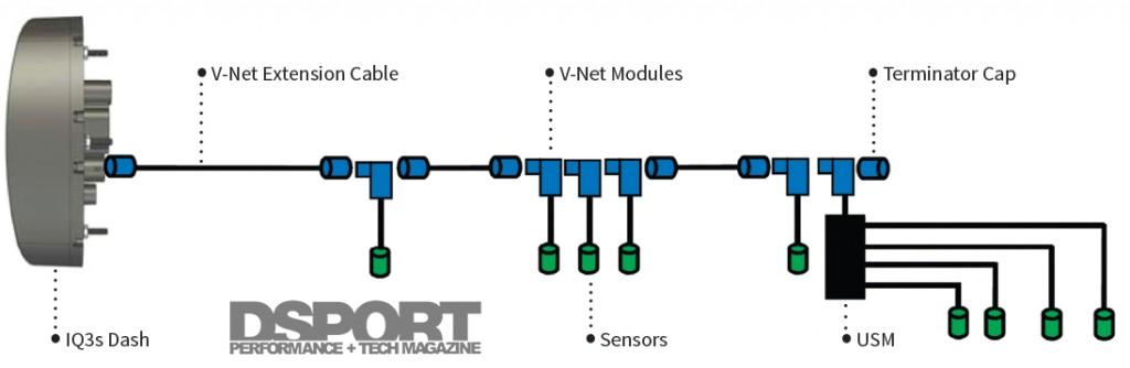 Racepak Wiring Diagram Help Online Wiring Diagram