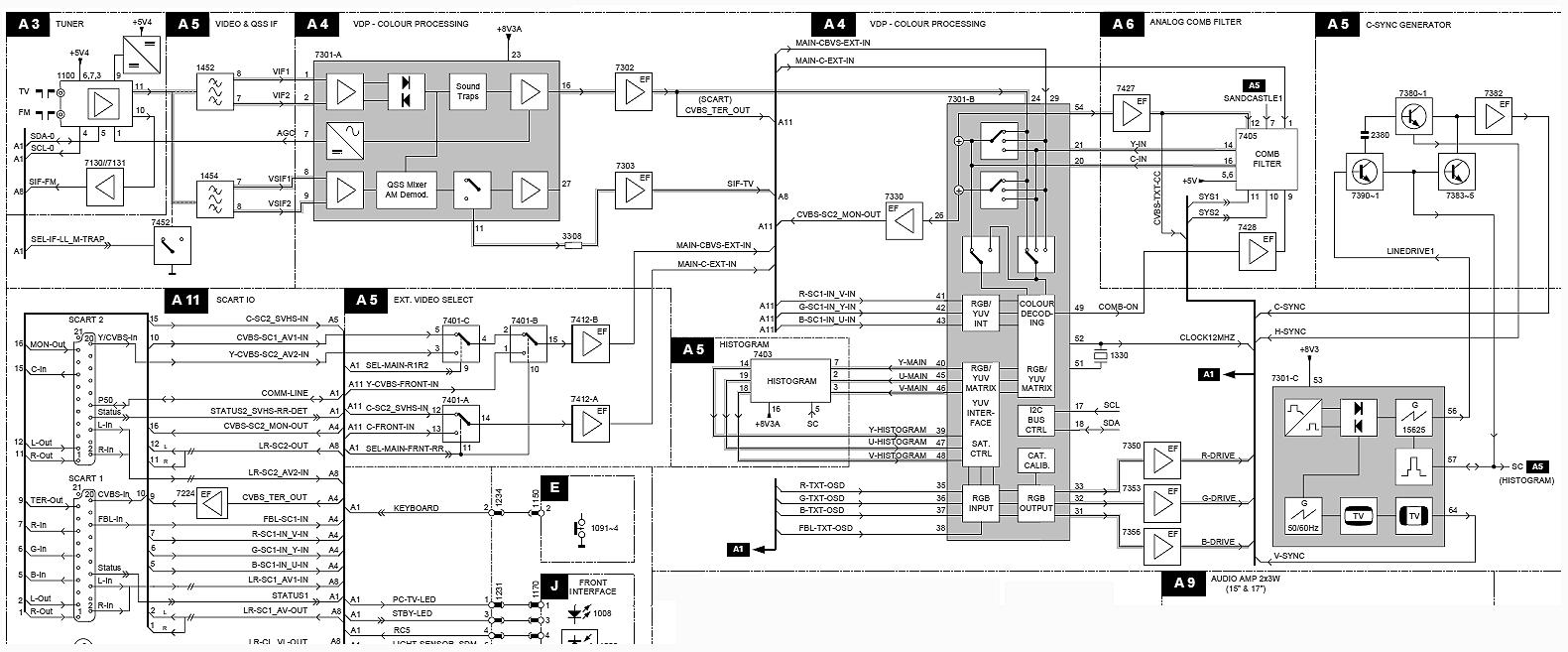 lexus diagrama de cableado de la