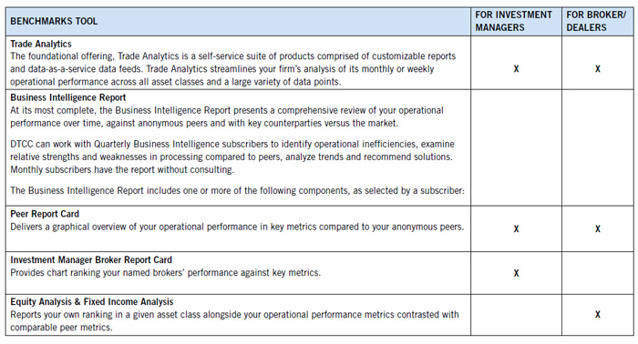 Broker  Investment Analytics Suite DTCC Benchmarks