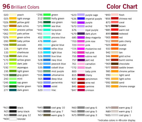 View Color Charts - Du-All Art  Drafting Supply - general color chart template