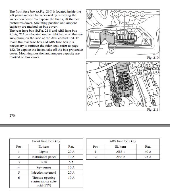 √ ducati 848 fuse box diagram 94 acura legend engine diagram 94