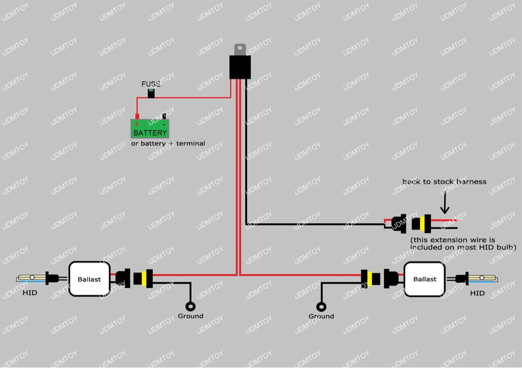 how to hide wiring harness