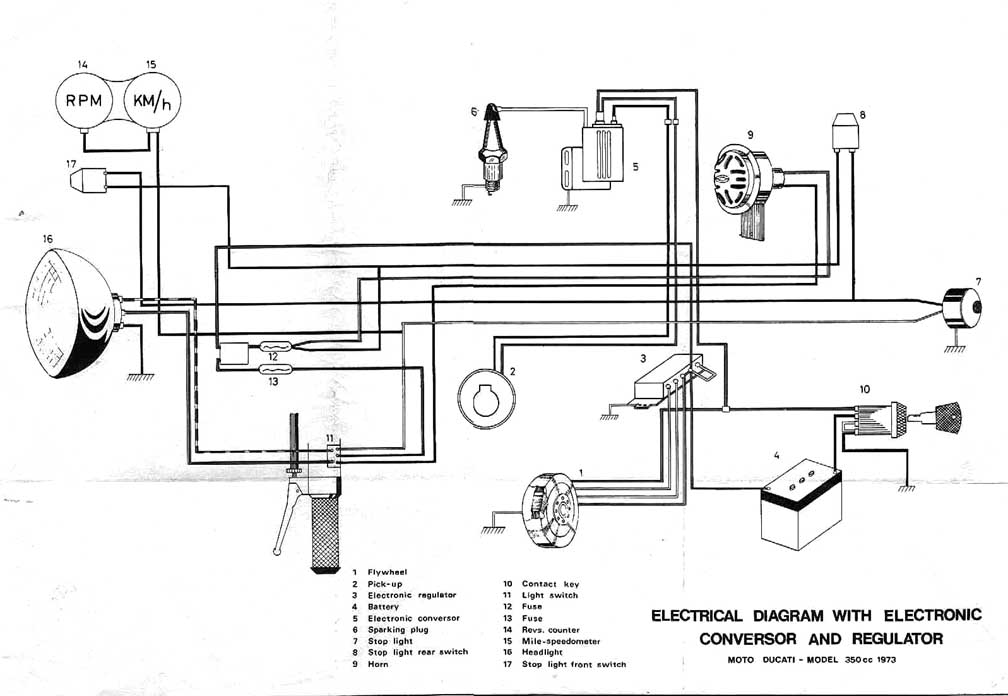 Tmx 125 Motorcycle Wiring Diagram Wiring Schematic Diagram