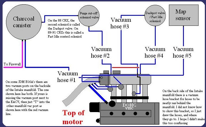B16a2 Sensor Diagram - Awwajwiiurbanecologistinfo \u2022