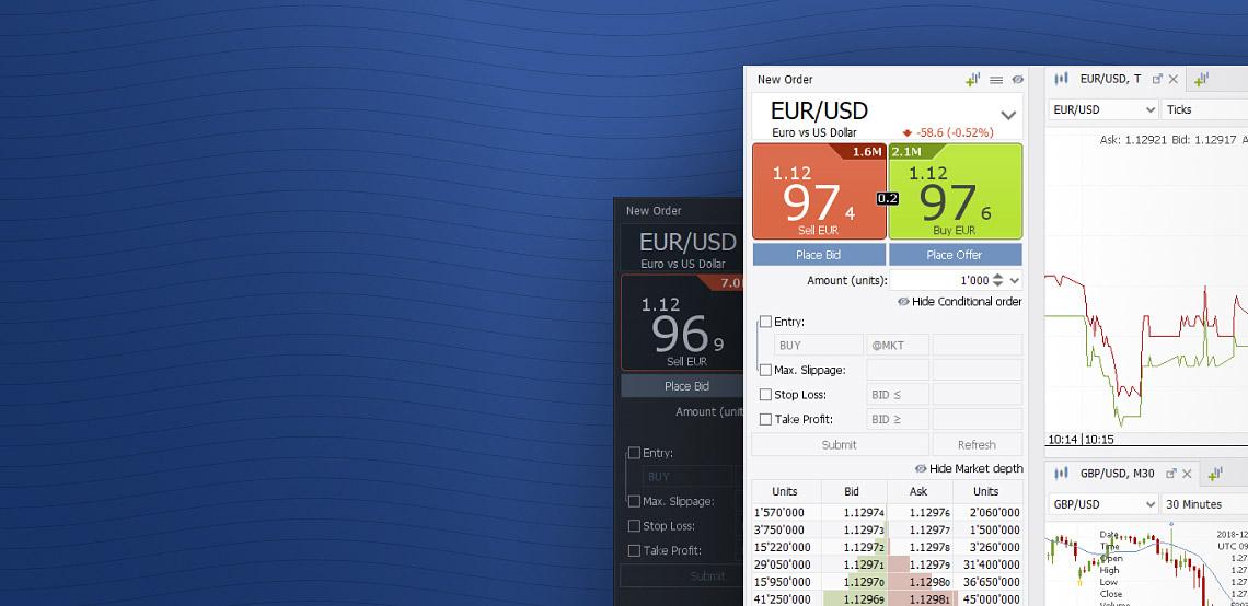 Dukascopy Bank SA Swiss Forex Bank ECN Broker Managed accounts