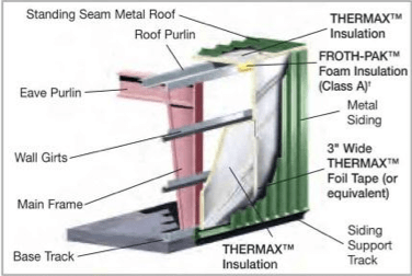 Insulation Metal Building Equipment Rental Tool Rental