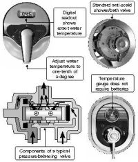 556 - New shower valves hold water temperature steady