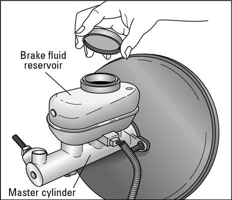How to Check a Vehicle\u0027s Brake Fluid - dummies