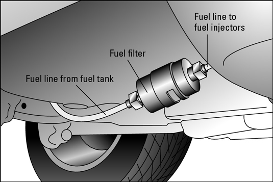 How to Change Your Vehicle\u0027s Fuel Filter - dummies