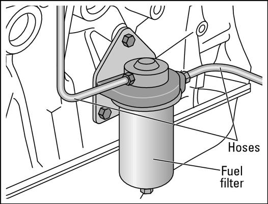 How Do Diesel Engines Work? - dummies