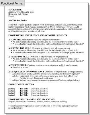 Functional Resume Format Focusing on Skills and Experience - dummies - resume job titles