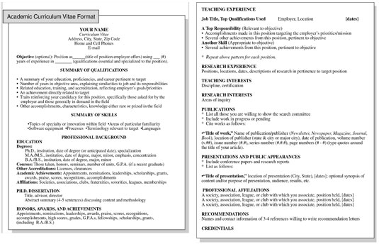 Academic Curriculum Vitae Resume Format Jobs for PhDs - dummies - academic cv