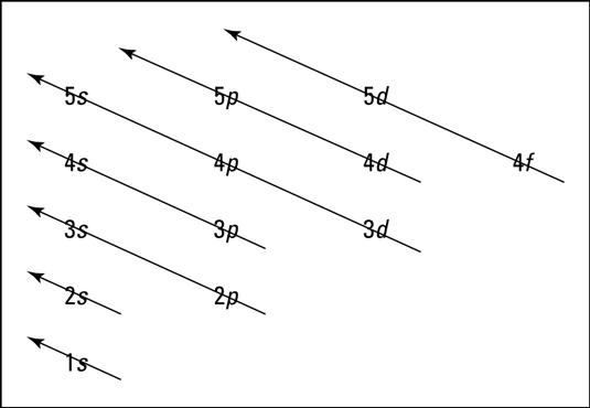 Blank Electron Diagram Chart - Electrical Work Wiring Diagram \u2022