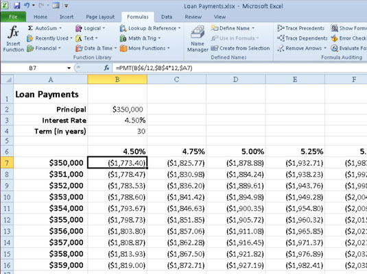 Calculating Loan Payments with Excel 2010\u0027s PMT Function - dummies - loan payment calculator