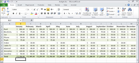 How to Create a Basic Excel Chart - dummies - types of excel charts