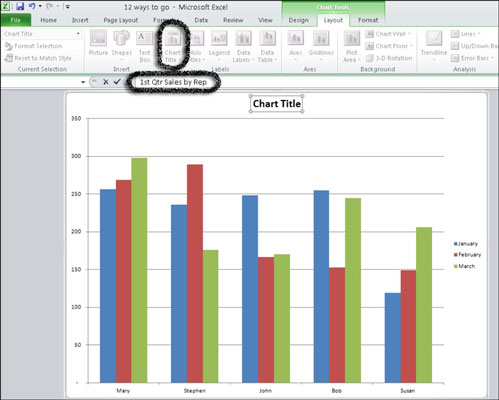 How to Add Titles to Excel 2010 Charts - title picture