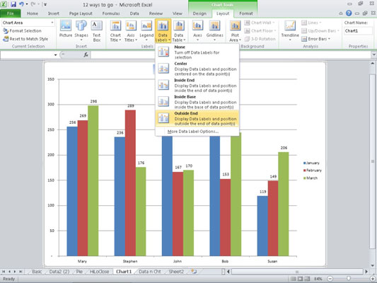 How to Add Data Labels to an Excel 2010 Chart - dummies