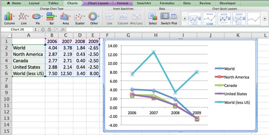 How to Make an Excel Chart in Office 2011 for Mac - dummies - How To Graph Excel