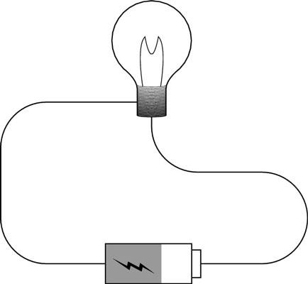 Electronics Basics Fundamentals of Electricity - dummies