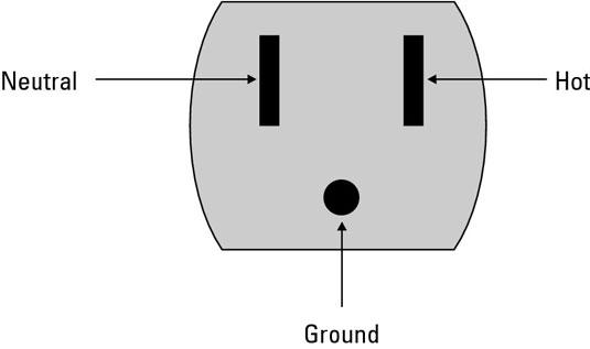 ac wiring line neutral ground