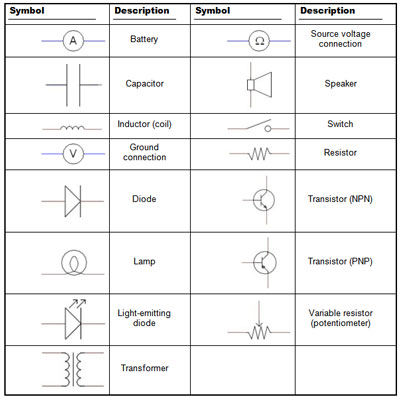 Electronic Components Diagrams - Wiring Diagrams