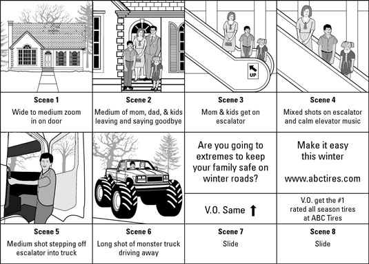 How to Create a Storyboard for Your Marketing Video - dummies