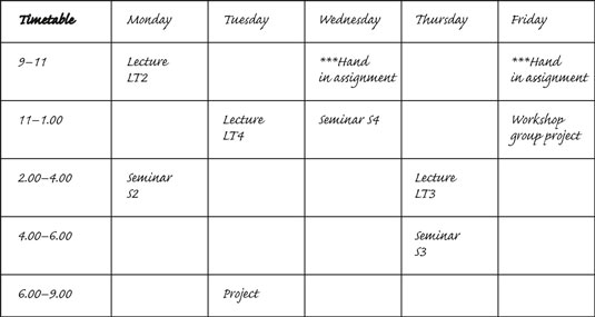 How to Schedule a Study Timetable - dummies - study timetable