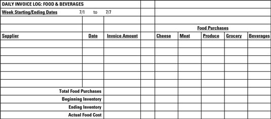 Calculate and Monitor Your Food Truck\u0027s Weekly Food Costs - dummies - blank food log