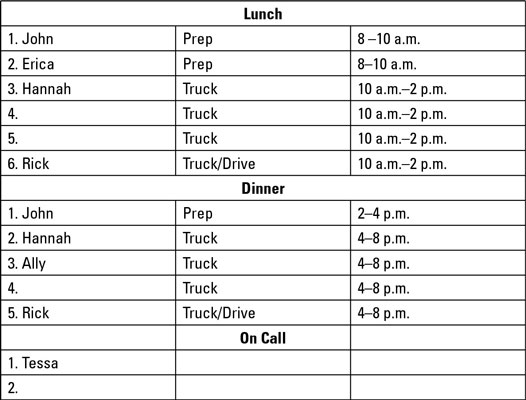 Guidelines for Making a Food Truck Staff Schedule - dummies - work schedule