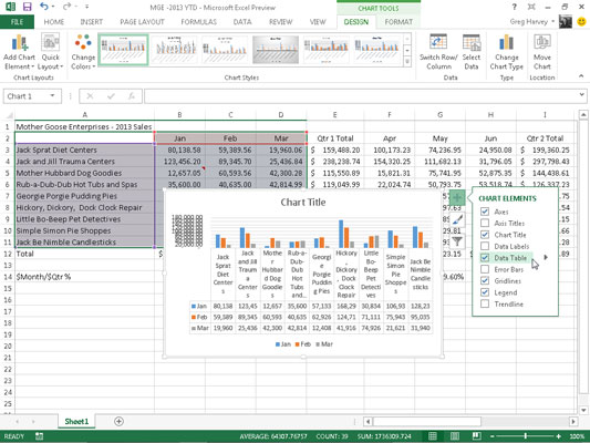How to Customize Chart Elements in Excel 2013 - dummies
