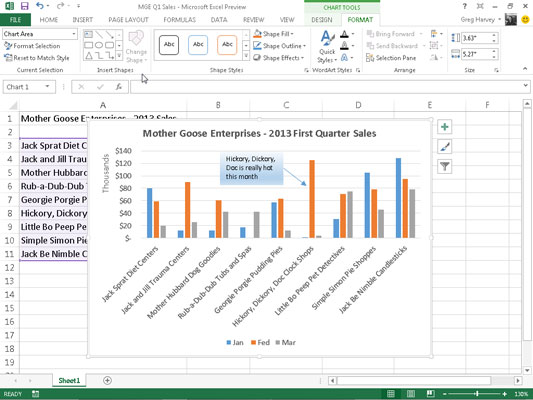How to Add and Format Text Boxes in a Chart in Excel 2013 - dummies
