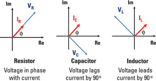 capacitor circuit diagrams