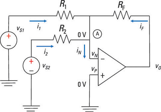 inverting amplifier circuit