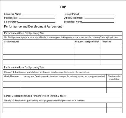 How to Use an Employee Development Plan - dummies