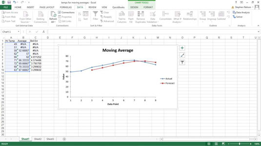 How to Calculate Moving Averages in Excel - dummies