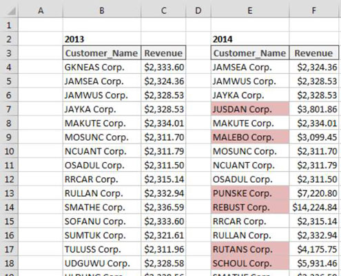 Conditional Formatting When Comparing Lists in Excel - dummies