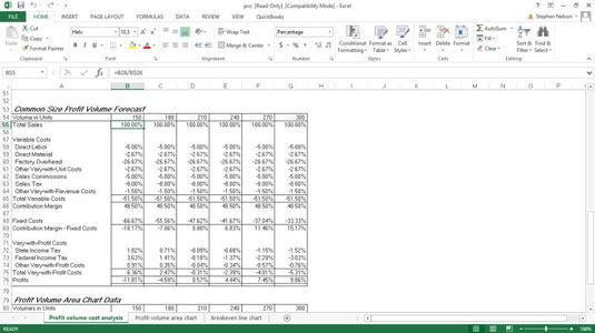 The QuickBooks Profit-Volume-Cost Forecast - dummies