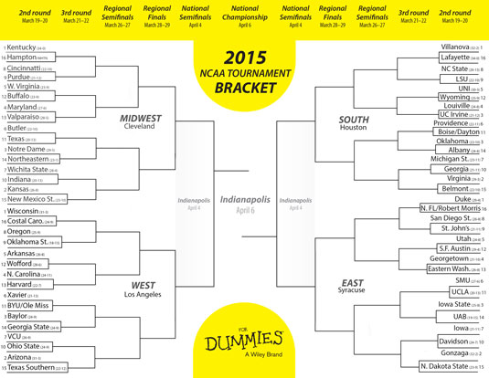 What Is NCAA March Madness? - dummies